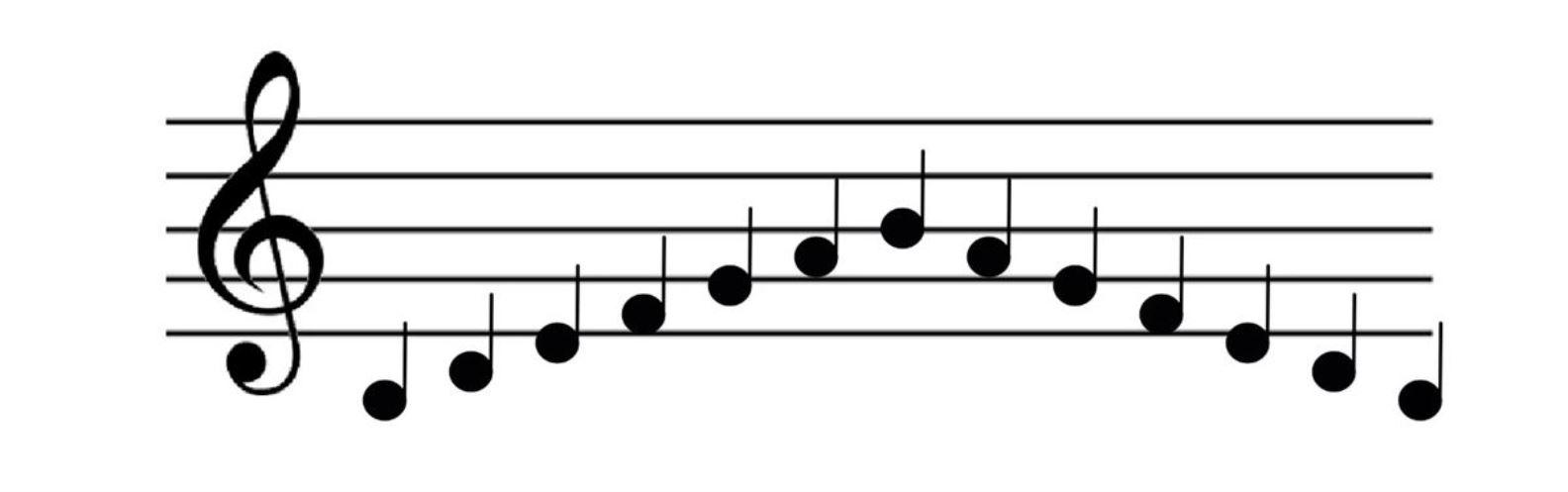Actividad para niños de Música: Partitura en clave de Sol