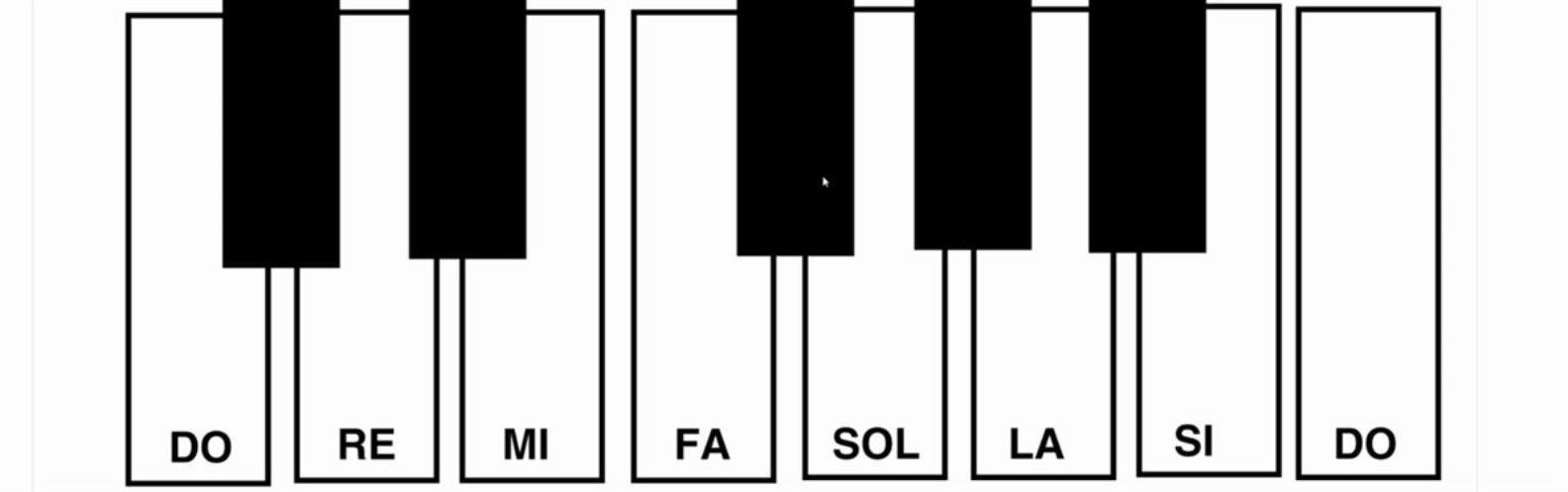 Actividad para niños de Música: Piano Hero